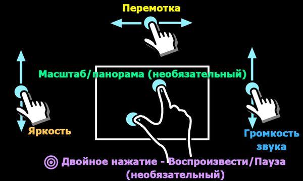 Скачать MX Player Pro на Андроид — Русская версия screen 4