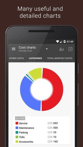Скачать Fuelio: топливо и расходы на Андроид screen 3