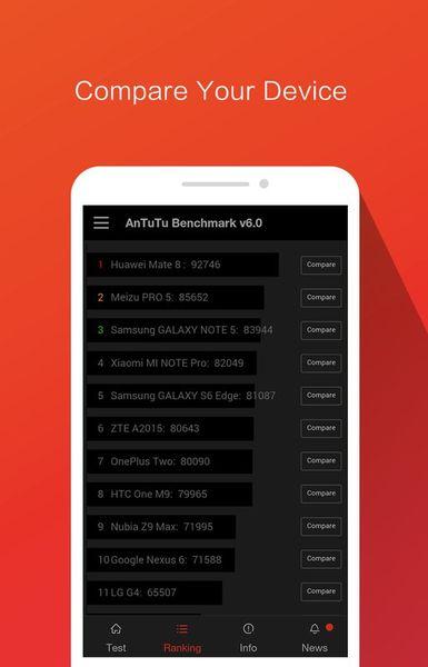 Скачать AnTuTu Benchmark на Андроид screen 3