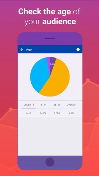 Скачать Analytics for Instagram на Андроид screen 4