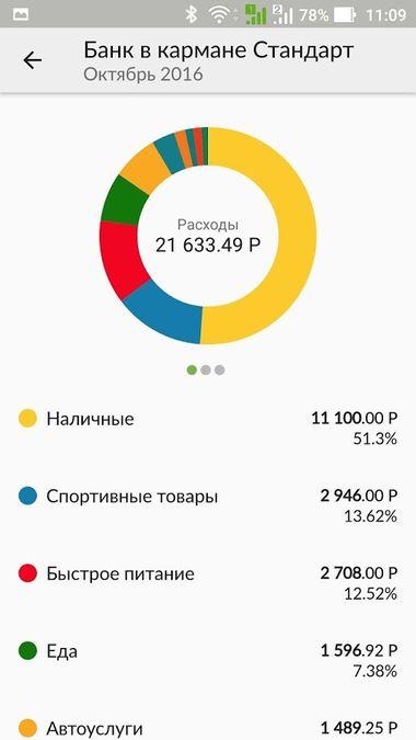 Скачать Мобильный банк Русский Стандарт на Андроид screen 5