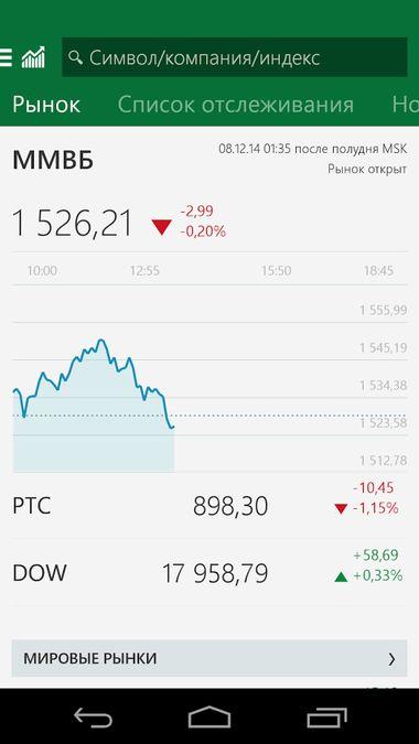 Скачать MSN Финансы на Андроид screen 2